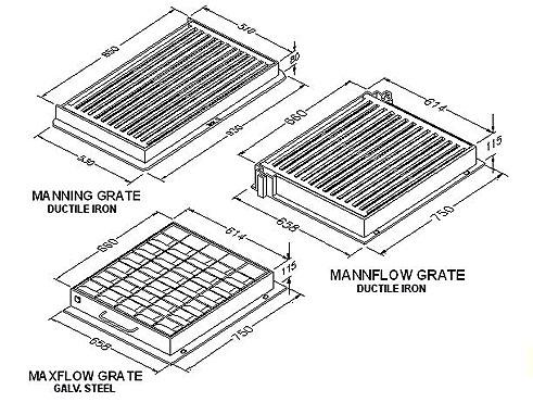 Drainage Design - Drainage Grates - Stormwater Grates - Max Q